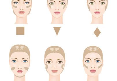 Konturowanie twarzy na mokro