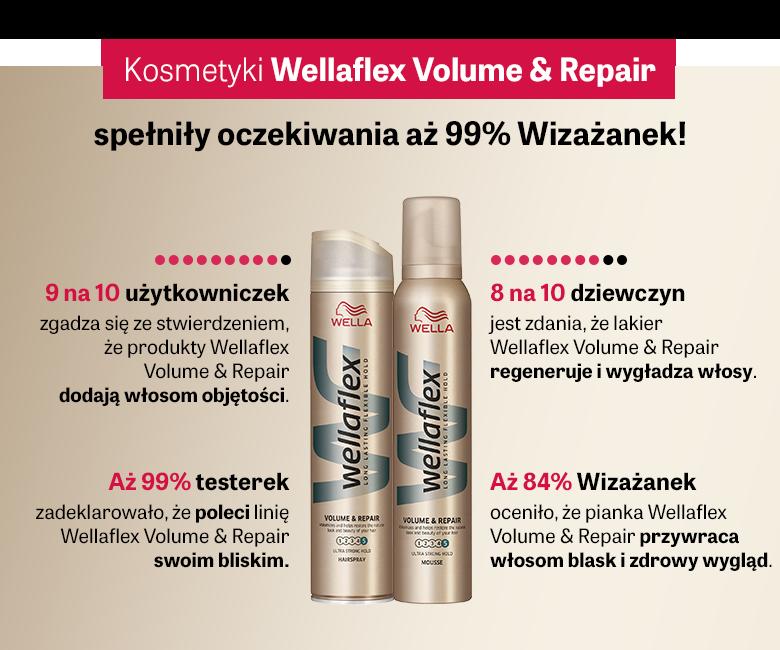 Kosmetyki Wellaflex Volume & Repair spełniły oczekiwania 99% Wizażanek, zwiększają objętość, regenerują