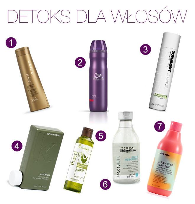 szampony oczyszczające