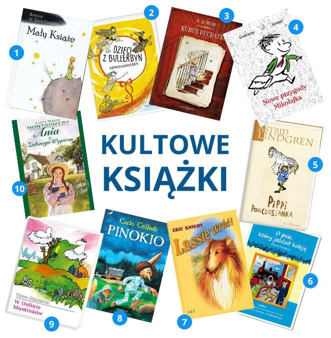 Kultowe książki dla dzieci