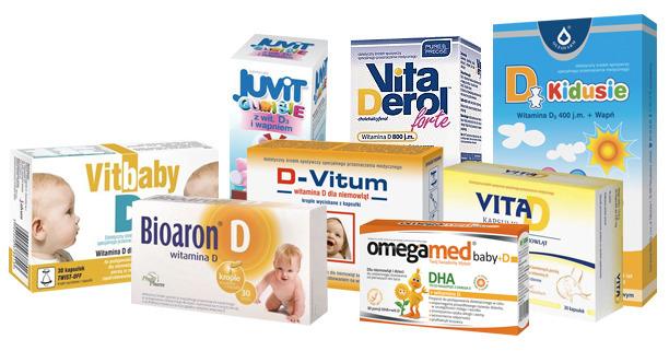 preparaty z witaminą d dla dzieci