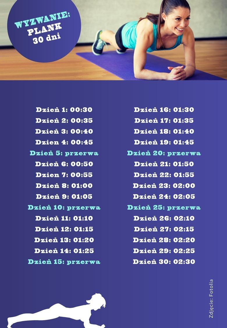 plank wyzwanie